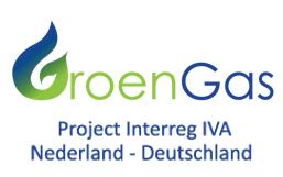 INTERREG groengas 2014