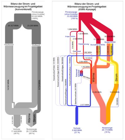 Overijssel maakt 40 miljoen euro beschikbaar voor energiebesparing en duurzame energieopwekking (2)
