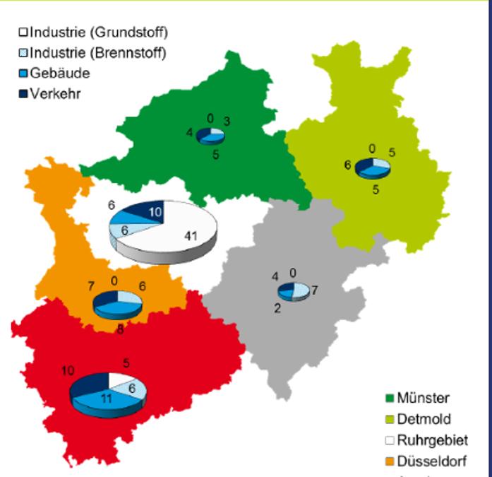 Waterstof ook reuze populair in Duitsland